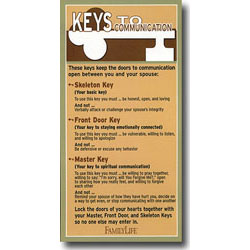 Keys to Communication - Military Prayer Card